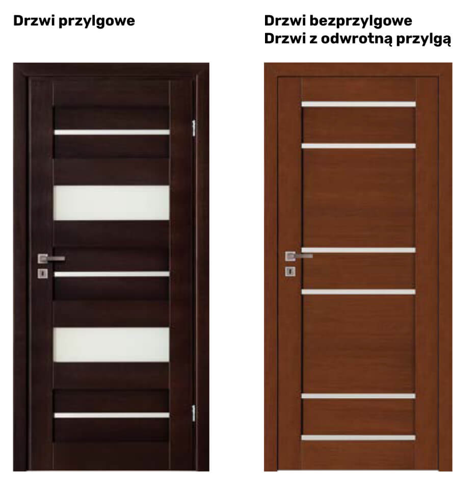 Drzwi wewnętrzne przylgowe i bezprzylgowe