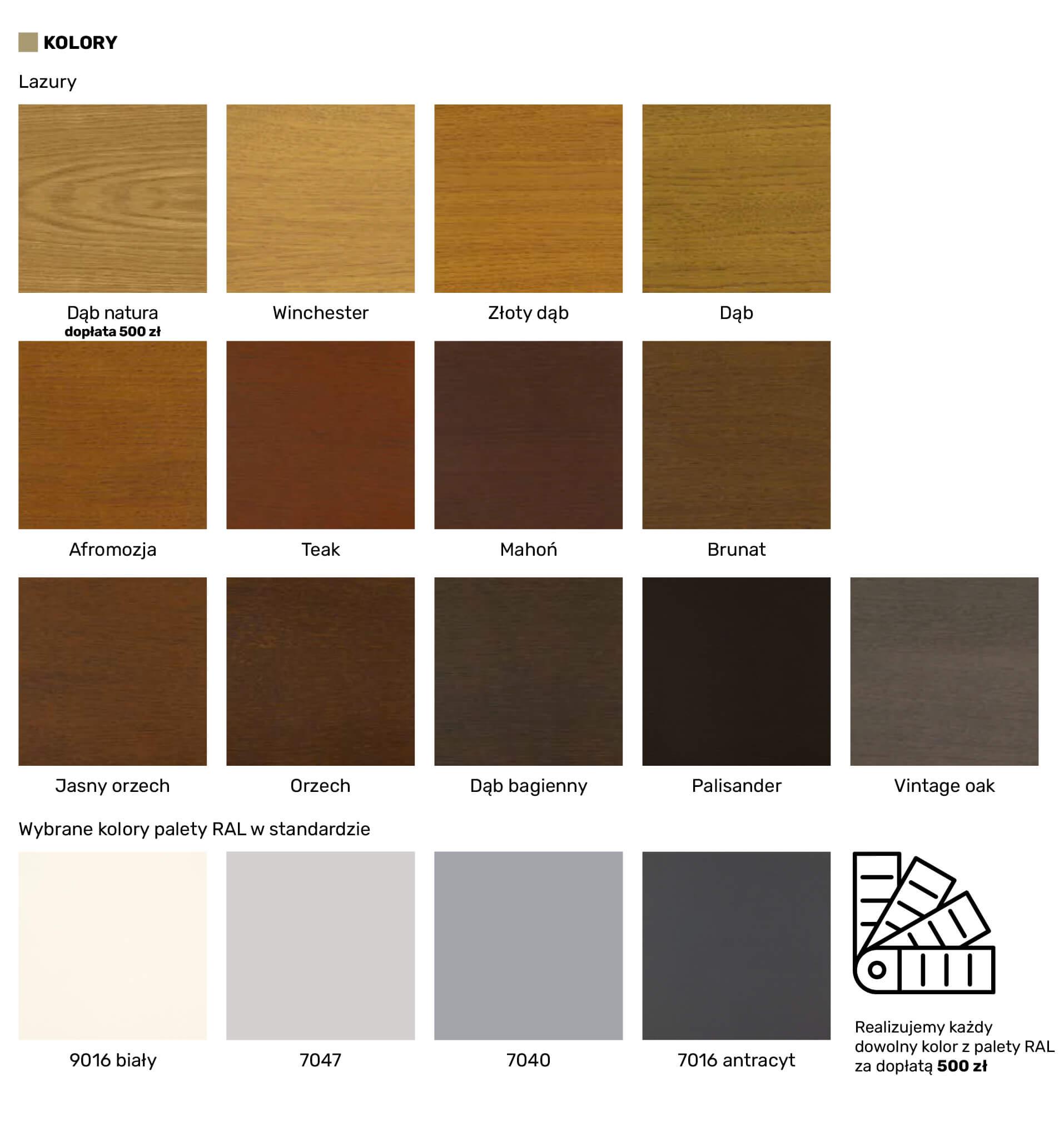 Kolory drzwi zewnętrznych - naturalne drewno i paleta RAL