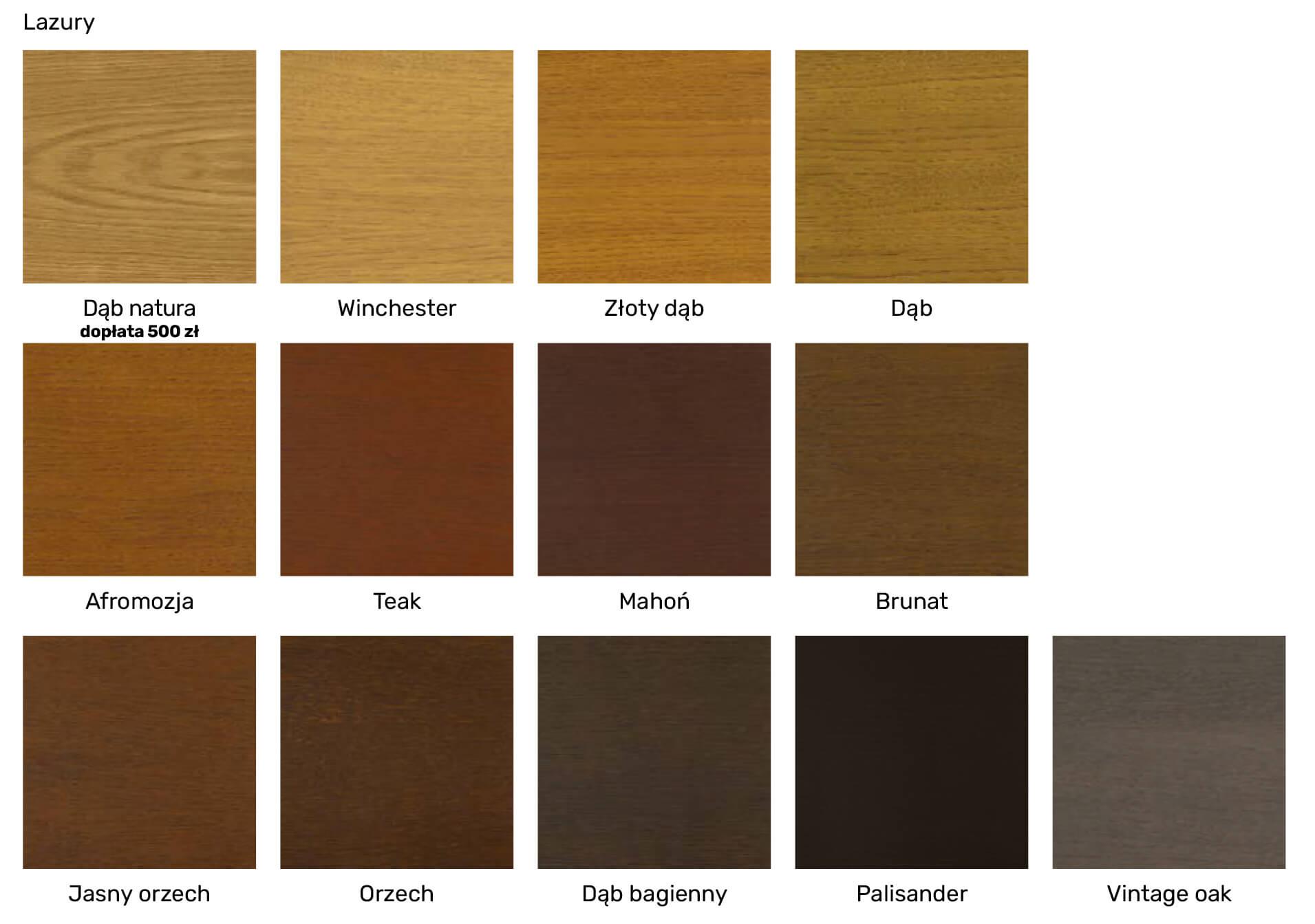 Wykończenie drewnianych drzwi zewnętrznych - paleta lazur